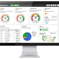 Dashboards | Phocas