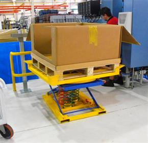 Production Line Scissor Lifts