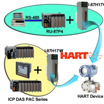 8-CH A/I Module with HART Protocol for ICP DAS PAC Series