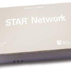 Water Meter Monitoring | STAR® Network