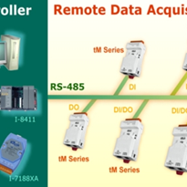 Digital Remote I/O | tM Series