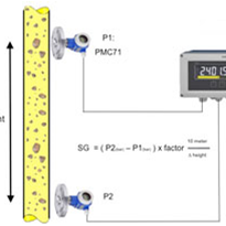 Cost Effective Specific Gravity Measurement