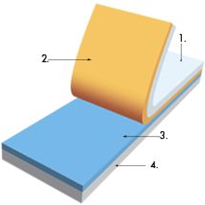 Self-adhesive Laminate | Face Material