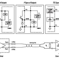 Incremental Encoder selection
