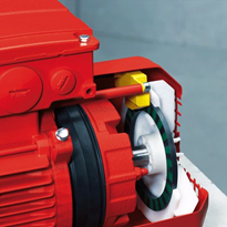 AC Motors | E17 Built-in Encoders