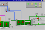 Scada System Design, Programming, Commission and Installation Services