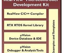 Components of the RealView Microcontroller Development Kit