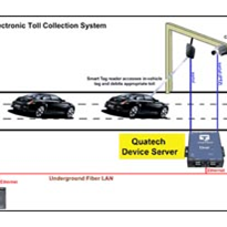 Application: Network-Enabled Electronic Toll System