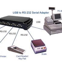 Application Note: Retail POS Station