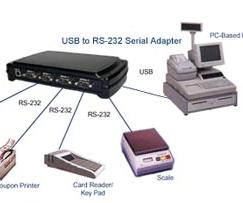 Point of Sale (POS) Terminal