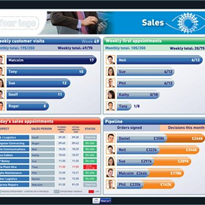 Sales VisuLive®