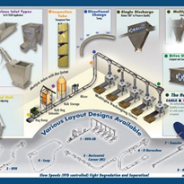 Conveyor System and Parts