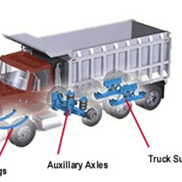 Truck & Trailer Suspensions