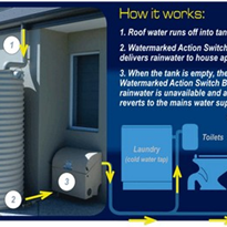 Water Switches & Diversion | Home Irrigation System