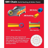 Hitachi Solid Bushing & Roller Chain - SBR-PRIME Roller Chain Roller Chain