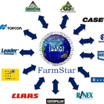 Farmstar - Precision Data Processor